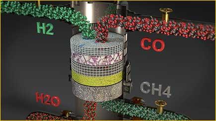 Taylorville Energy Center | Clean Coal | Methanator Process